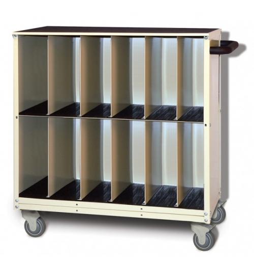 Image Receptor and Organization Cart